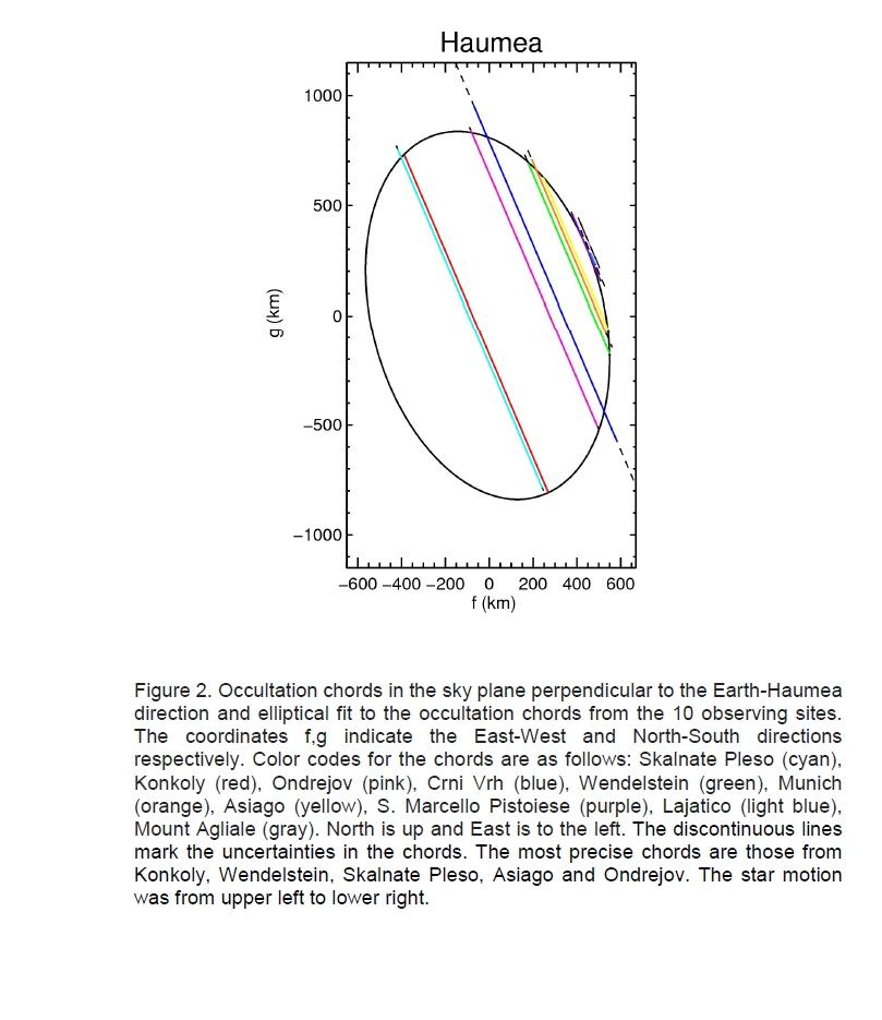 3-corde-occultazione.jpg