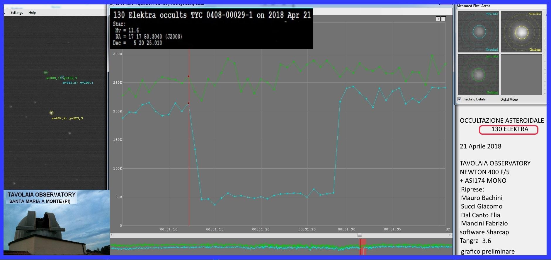 occ_130ekard_elab1.jpg