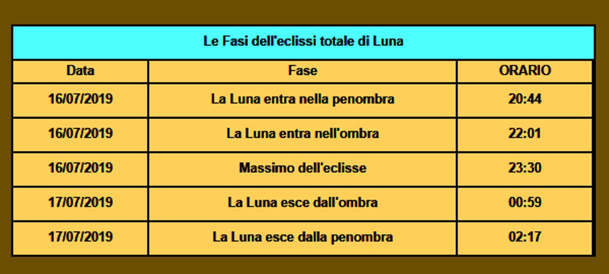 tabella-orario-eclisse.png